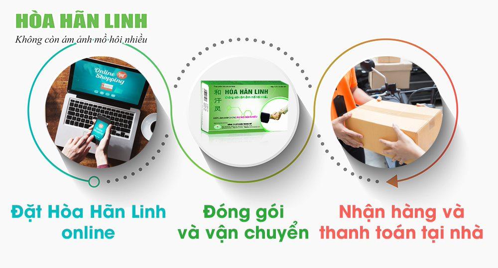 Mua Hòa Hãn Linh online - Giải pháp an toàn, tiện lợi mùa dịch Covid-19